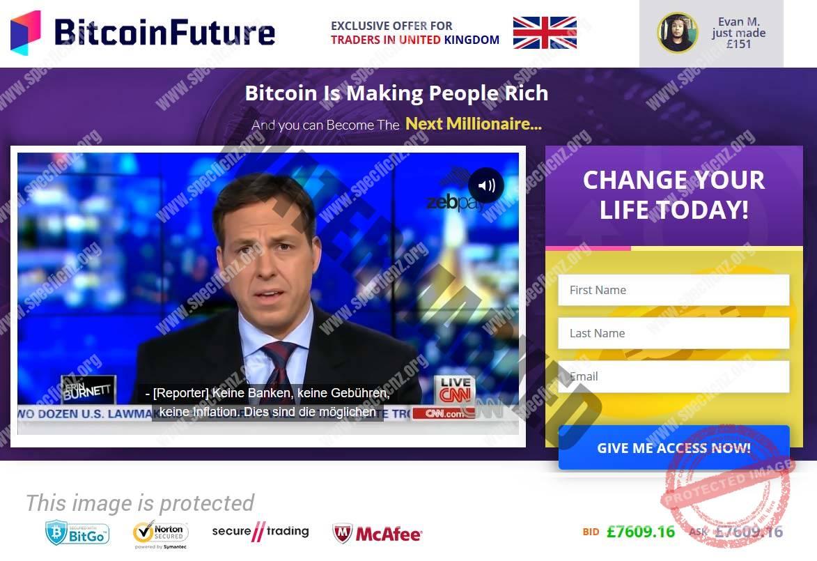 Bitcoin Future Revisão