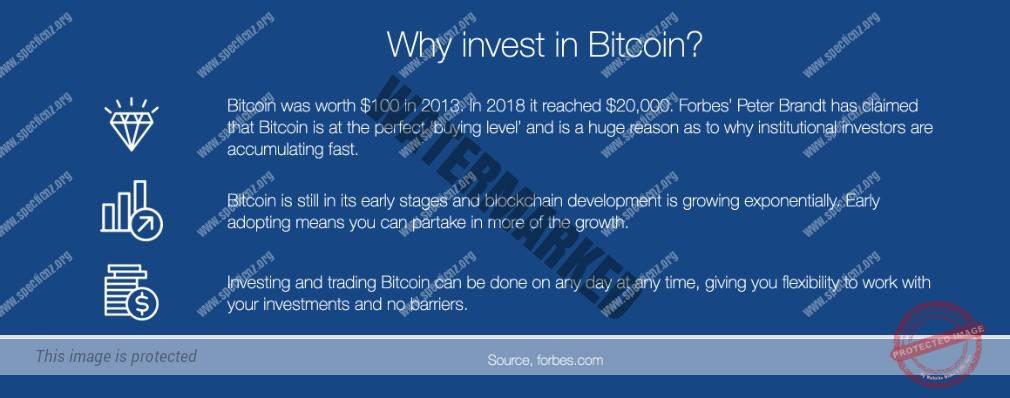 Bitcoin System korzyść
