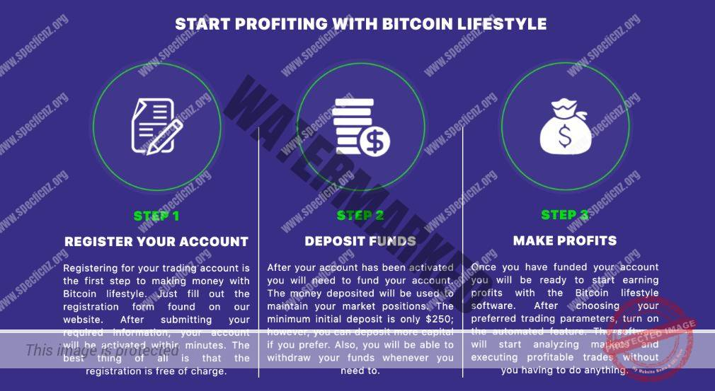 Bitcoin Lifestyle how to get started