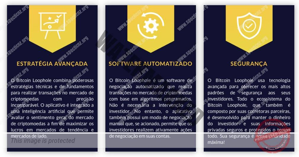 Vantagens de negociar com o Bitcoin Loophole