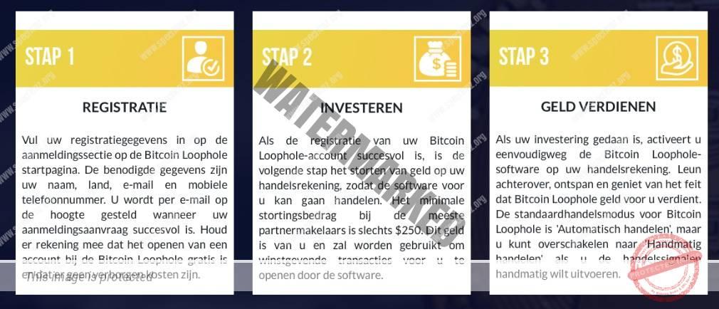 Bitcoin Loophole hoe het werkt