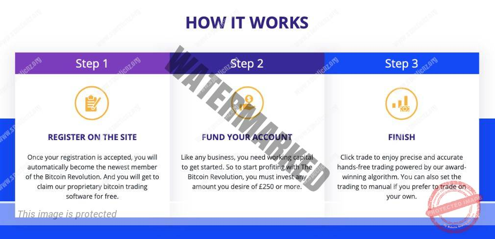 Bitcoin Revolution how to get started