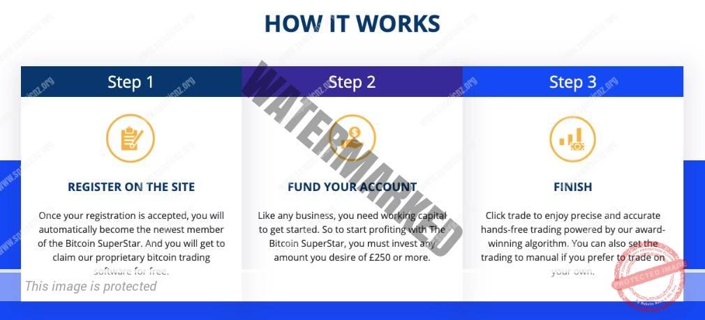 Hoe werkt Bitcoin Superstar?