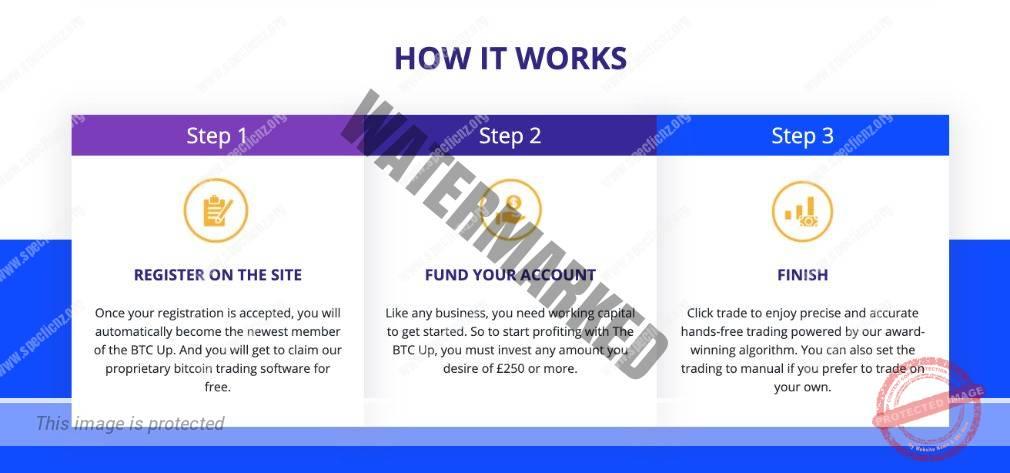 Bitcoin UP miten se toimii