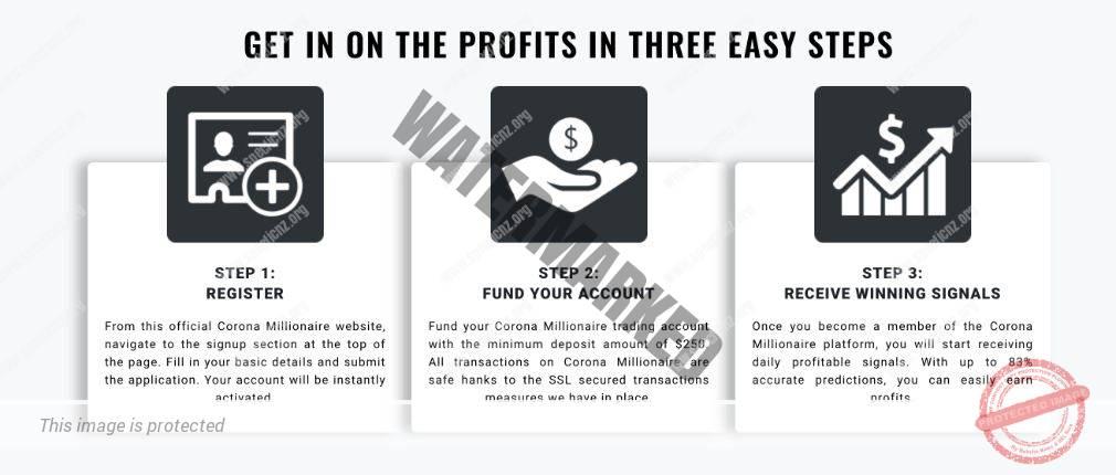 Benefits of trading with Corona Millionaire